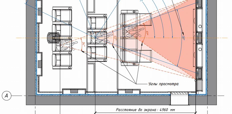 Проектирование частных кинозалов